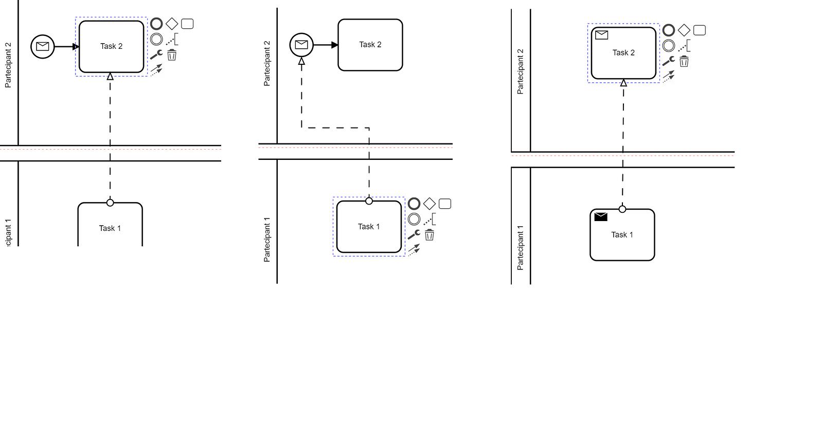 TaskType