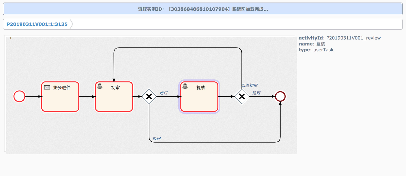 activiti-diagram-viewer1
