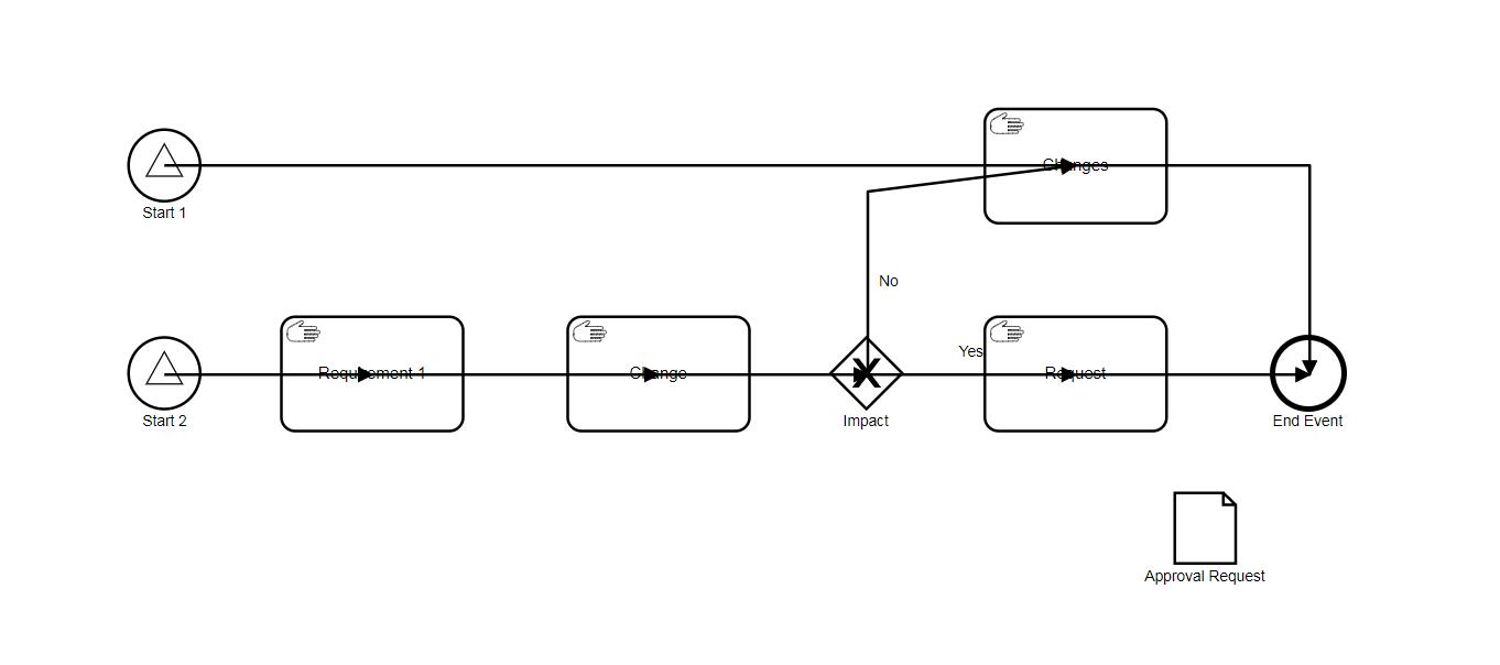 bpmn_diagram