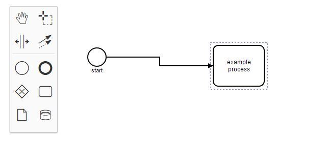 parse bpmn xml with deserialization bpmn 20 class not working developers forum bpmnio - Bpmn Xml