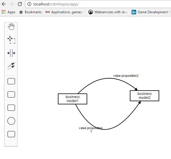 Bezier Curve drawing - Developers - Forum - bpmn io