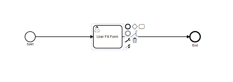 How Can Update Bpmn Diagram Add Custome Property In User Task Form