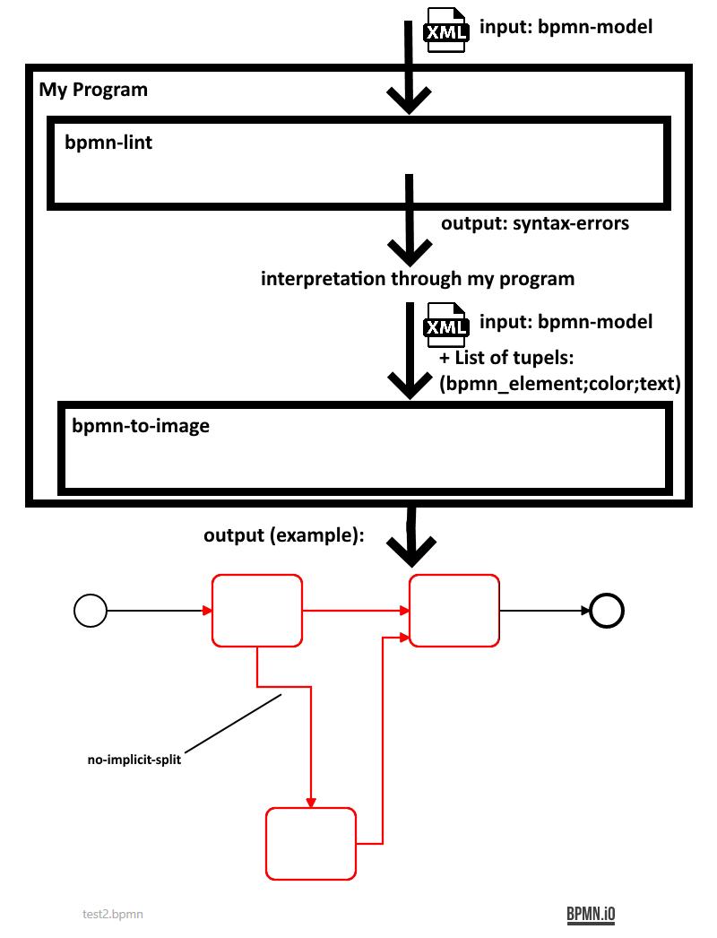 program_sketch