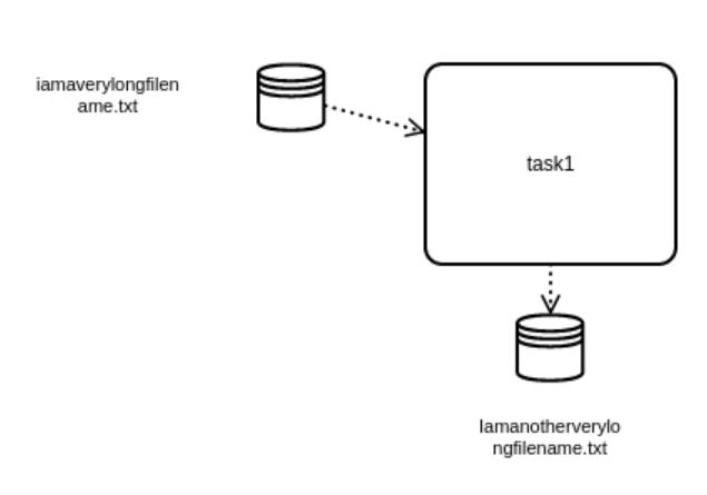 label_position